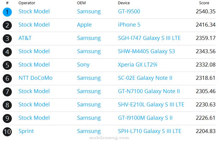 browser-mark-20-samsung-galaxy-s4-benchmark
