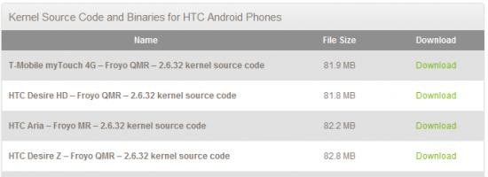 HTC source code