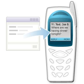 Yahoo Free SMS